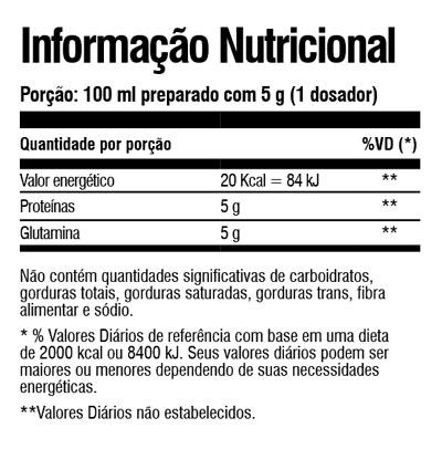 Hydra Glutamina Tabela Nutricional